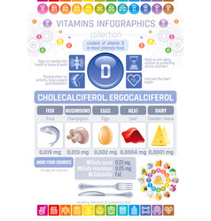 cholecalciferol vitamin d food icons healthy vector image