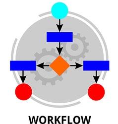 workflow vector image vector image