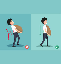 wrong and right carrying position vector image