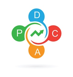 Pdca cycle continuous improvement vector
