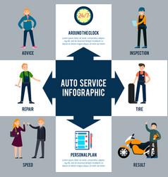 flat car repair infographic concept vector image
