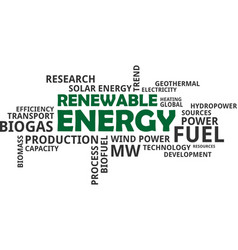 Word cloud - renewable energy vector