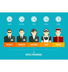 Hotel personnel structure vector image vector image