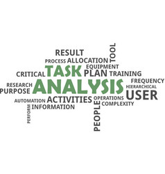 Word cloud - task analysis vector