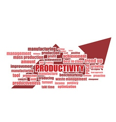 Productivity related words vector