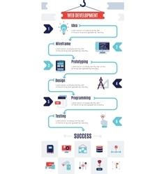 Infographic programm development vector