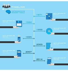 Timeline infographic memory tools icons set vector