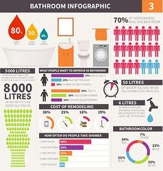 Bathroom infographic elements vector image