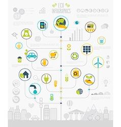 Eco info vector