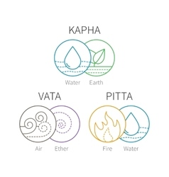 Ayurveda elements and doshas vector