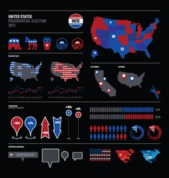 USA election voting map vector image
