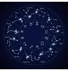 Zodiac constellation map with leo virgo scorpio vector image