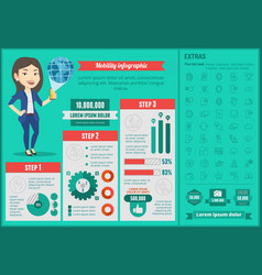 Mobility infographic template vector