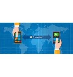 Encrypted message communication smart phone mobile vector