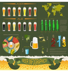 Beer infographics set elements for creating your vector image vector image