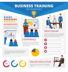 Modern business training infographic presentation vector