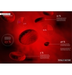 Blood cell infographic vector