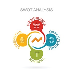 Swot analysis business growing strategy vector