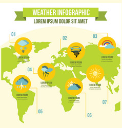 Weather infographic concept flat style vector