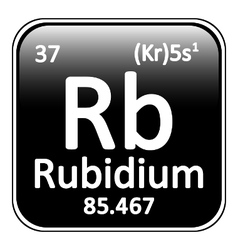 Periodic table element rybidium icon vector