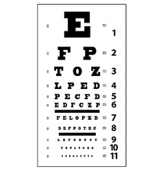 Eye test chart vector