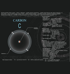 carbon vector image vector image