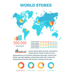 World stores conceptual flat banner vector