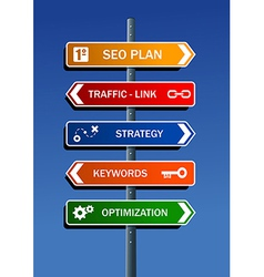 Seo plan steps road post vector
