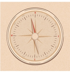 Compass line drawn vector