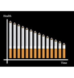 Graph from cigarettes vector