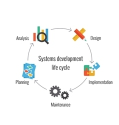 System Development Life Cycle vector image