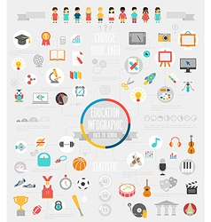 infoeducation vector image vector image