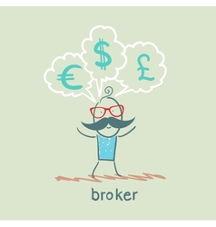 Broker thinks of different currencies vector