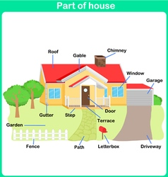 Leaning parts of house for kids worksheet vector