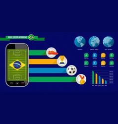 Brazil soccer game infographic phone template vector