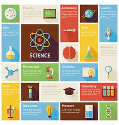 Flat Design Icons Infographic Science and vector image vector image