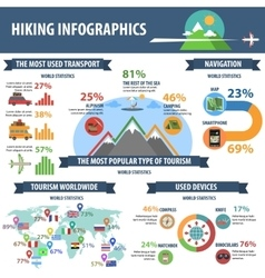 Hiking infographics set vector