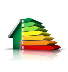 Energy efficiency vector
