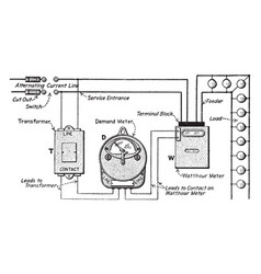 Connecting demand meter vintage vector