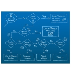 Troubleshooting flowchart vector