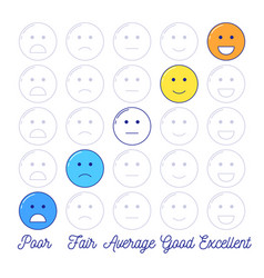 Feedback emoticon scale vector