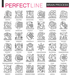 brain process imagination and mind power outline vector image
