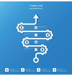 Money business timeline infographic with gear vector