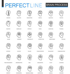 Imagination and mind powe thin line web icons set vector