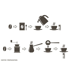 Coffee preparation icon set instruction vector