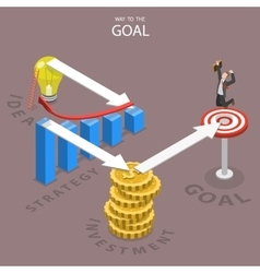 A way to the goal isometric flat vector