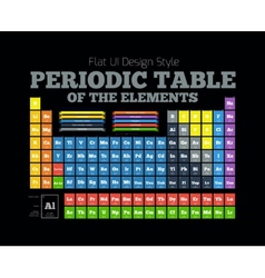Periodic table of the element vector
