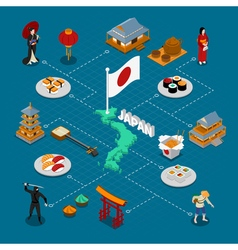 Japan isometric composition vector