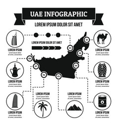 Uae infographic concept simple style vector