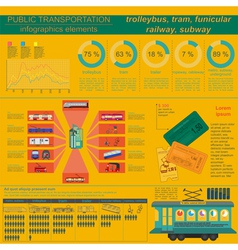 Public transportation infographics tram trolleybus vector